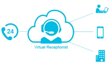 Virtual receptionist virtuo virtual receptionist icons m4hsunfo